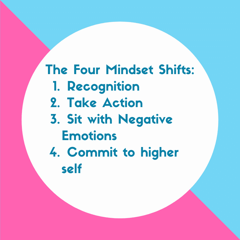 the four mindset shifts quote