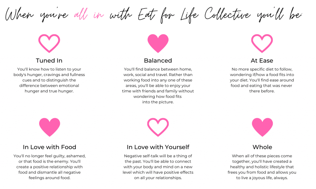 text about what happens when you join eat for life collective